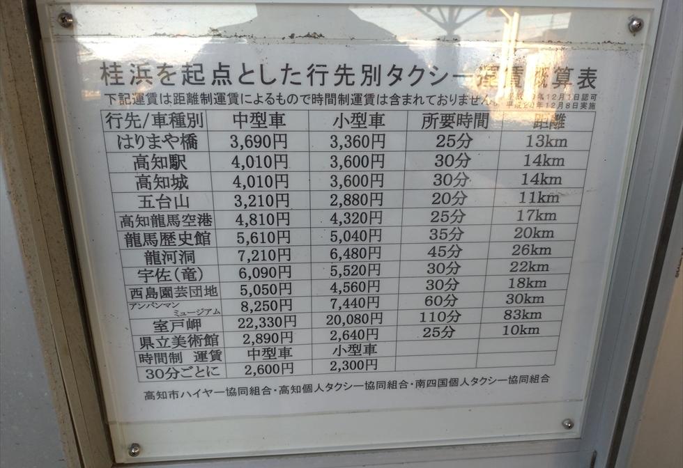 桂浜まで(/から)のタクシー運賃(目安)